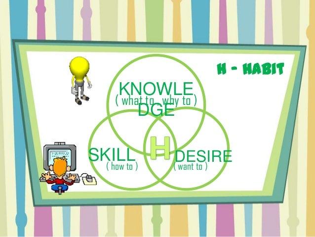 Developing good habits Slide 3