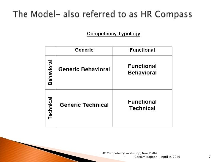 hr as competency developer essay Training and development - what is training what are the objectives of training department, 2 what is the difference between training and development.