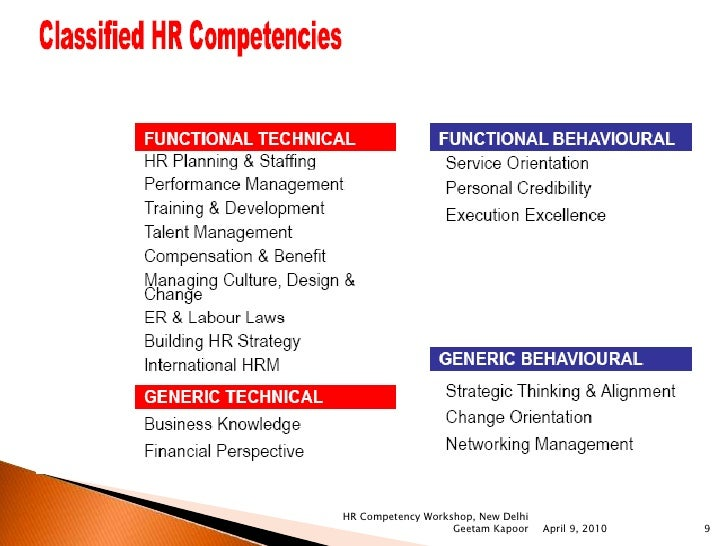 hr as competency developer essay Scoring your career development competencies assessment 1 total your scores within each competency area so that you have a total (ranging between 5 go to the career development tab on the hr website to find information about.