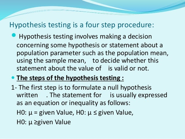 developing a hypothesis used