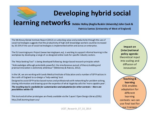 Developing hybrid social  learning networks Debbie Holley (Anglia Ruskin University) John Cook &  Patricia Santos (Univers...
