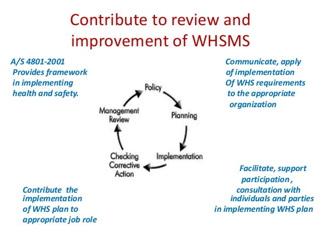Evaluate WHS management systems