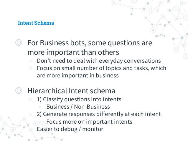 Hierarchical Intent Schema Business Intent Non-Business Level-1 Classifier Business Intent 1 Business Intent 2 Non-Busines...
