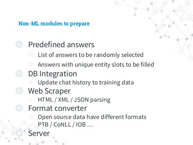 Optional, but highly recommended to equip ◎ Data Admin / Input panel ○ Easy Overview / Edit ○ Mechanical Turk ◎ Custom Dic...