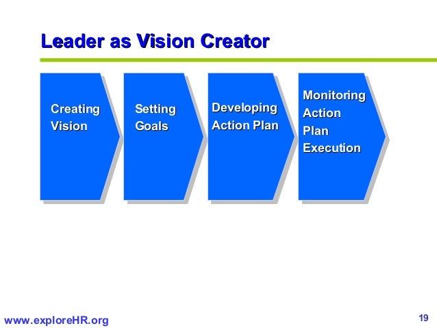 What are leadership skills?