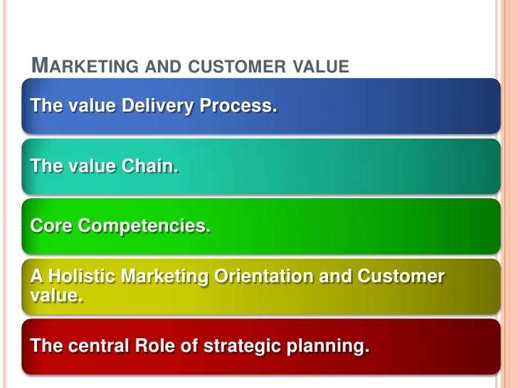 Developing marketing strategies & plans chap2 (f.untalan) Slide 3