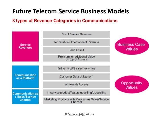 Pilot Zone Telecom Business