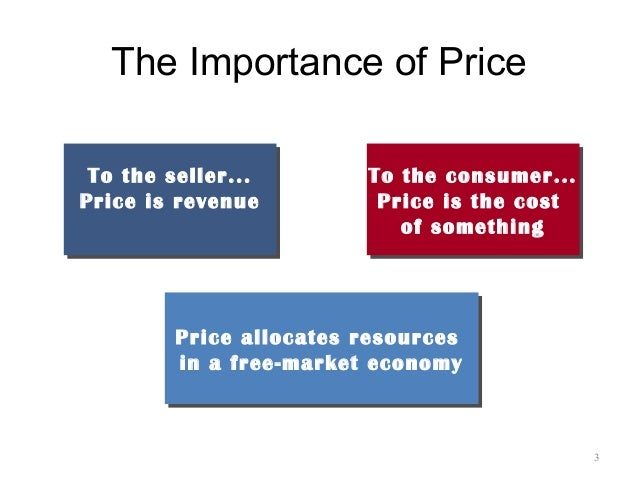the importance of pricing strategies in One of the most difficult, yet important, issues you must decide as an entrepreneur is which pricing methodology to follow within your business determining exactly how much to charge for.