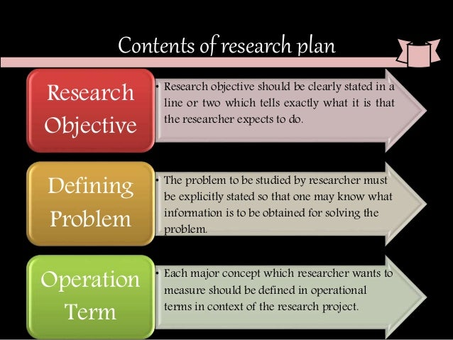 Developing Research Plan