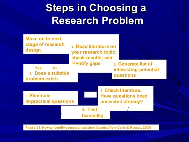 test hypotheses dissertation Present evidence on how you plan to test or falsify your hypotheses in the dissertation or in the focus 2010 revised dissertation proposal guide 12-13-10docx.