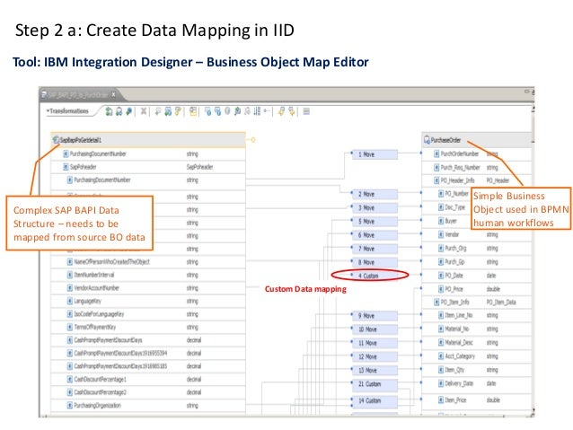 Developing SAP Integration Services In IBM BPM Advanced - Sap data mapping