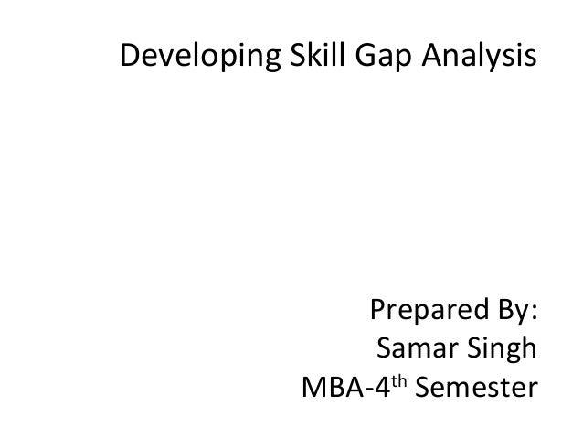 Developing Skill Gap Analysis Prepared By: Samar Singh MBA-4th Semester