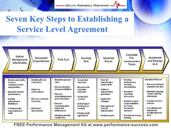 ... 7. Seven Key Steps To Establishing A Service Level Agreement ...