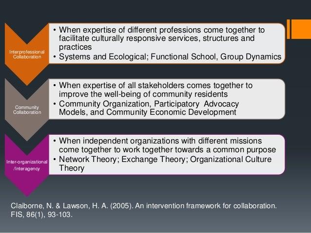 Interprofessional Collaboration in Social Work Practice