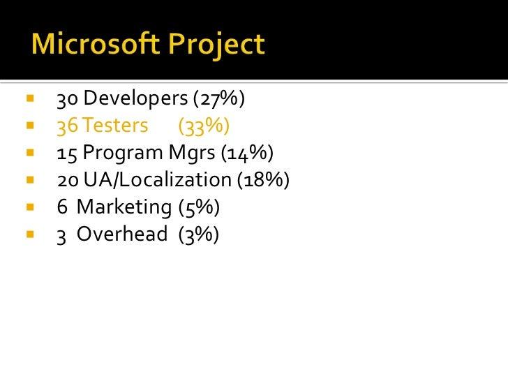 Microsoft Project<br />30 Developers (27%)<br />36 Testers(33%)<br />15 Program Mgrs (14%)<br />20 UA/Localization (18%)<...