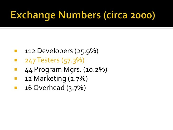 Exchange Numbers (circa 2000)<br />112 Developers (25.9%)<br />247 Testers (57.3%)<br />44 Program Mgrs. (10.2%)<br />12 M...
