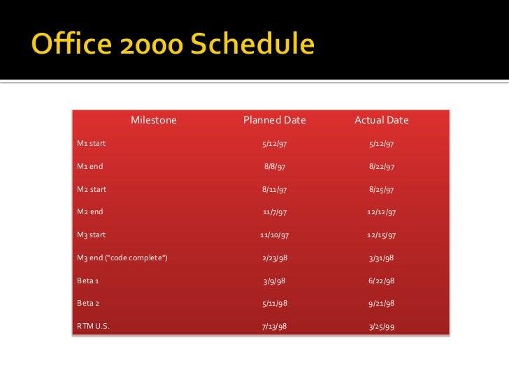 Office 2000 Schedule<br />