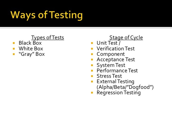 """Ways of Testing<br />Types of Tests<br />Black Box<br />White Box<br />""""Gray"""" Box<br />Stage of Cycle<br />Unit Test / <br..."""