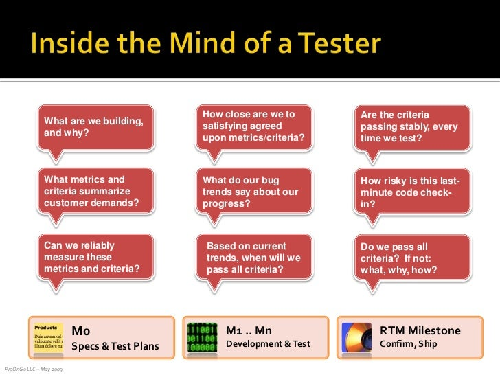 Inside the Mind of a Tester<br />How close are we to satisfying agreed upon metrics/criteria?<br />Are the criteria passin...