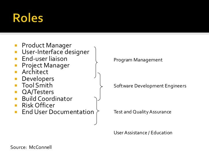 Roles<br />Product Manager<br />User-Interface designer<br />End-user liaison<br />Project Manager<br />Architect<br />Dev...