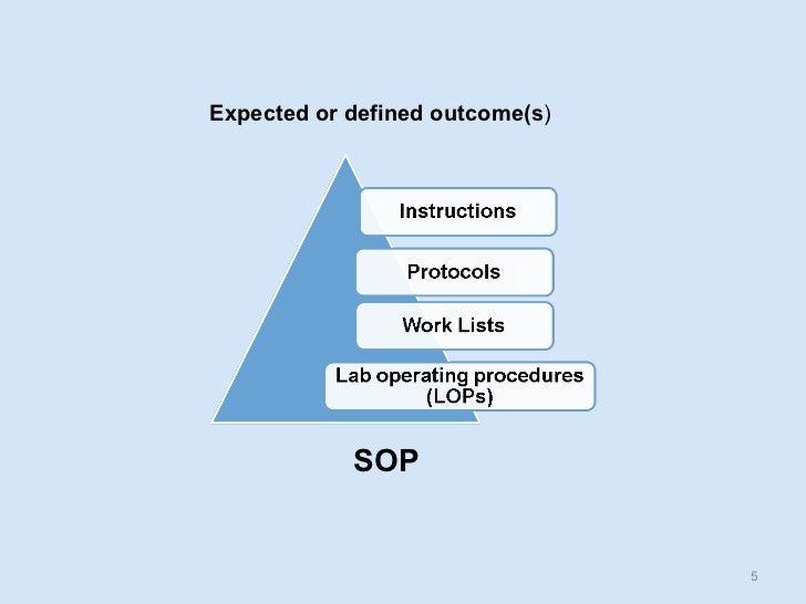 SOP Template - Standard Operating Procedure Template