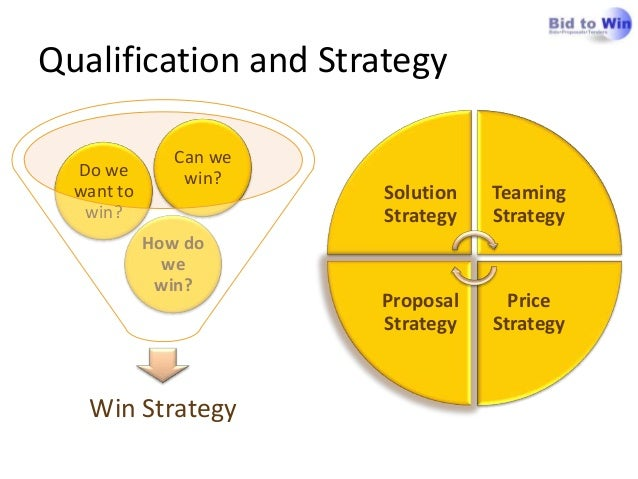 mcdonald s plan to win strategy Rsg plan to win client: mcdonald's project type: internal best practices as part of its ongoing education program for franchises, the mcdonald's restaurant.