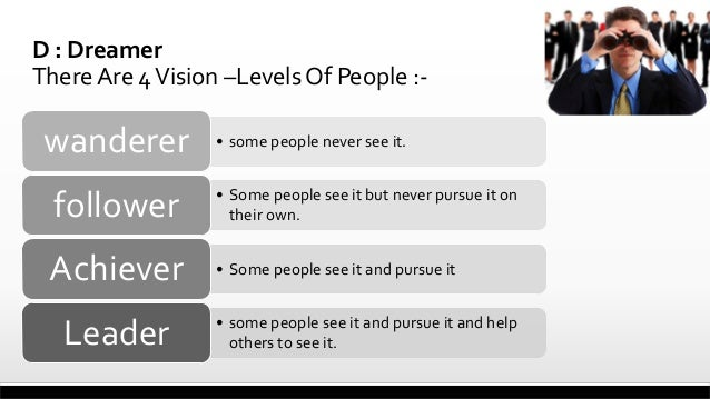 D : Dreamer There Are 4 Vision –Levels Of People :-  wanderer  • some people never see it.  follower  • Some people see it...