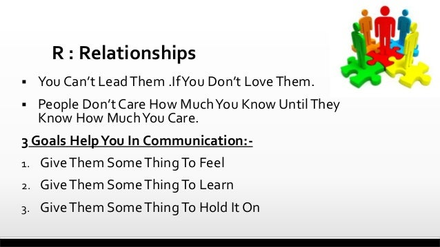 R : Relationships   You Can't Lead Them .If You Don't Love Them.    People Don't Care How Much You Know Until They Know ...