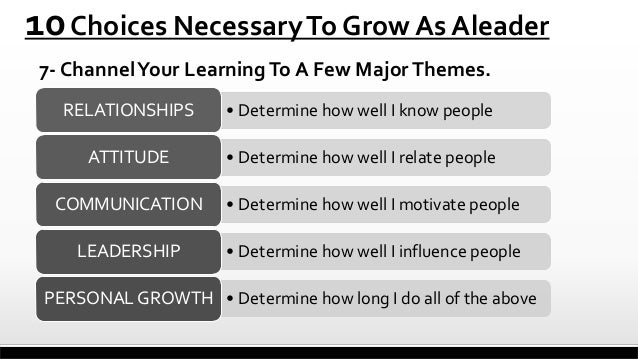 10 Choices Necessary To Grow As Aleader 7- Channel Your Learning To A Few Major Themes. RELATIONSHIPS  • Determine how wel...