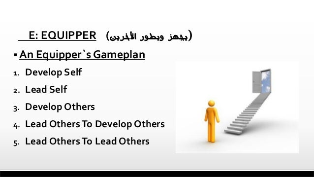 E: EQUIPPER ()يجهز ويطور األخرين  An Equipper`s Gameplan 1.  Develop Self  2.  Lead Self  3.  Develop Others  4.  Lead ...