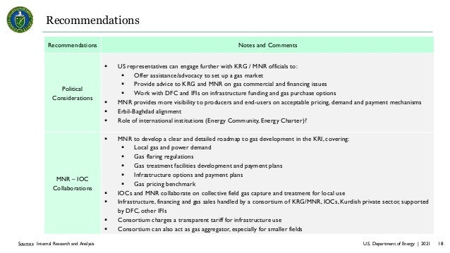 U.S. Department of Energy | 2021 18 Sources: Internal Research and Analysis Recommendations Recommendations Notes and Comm...