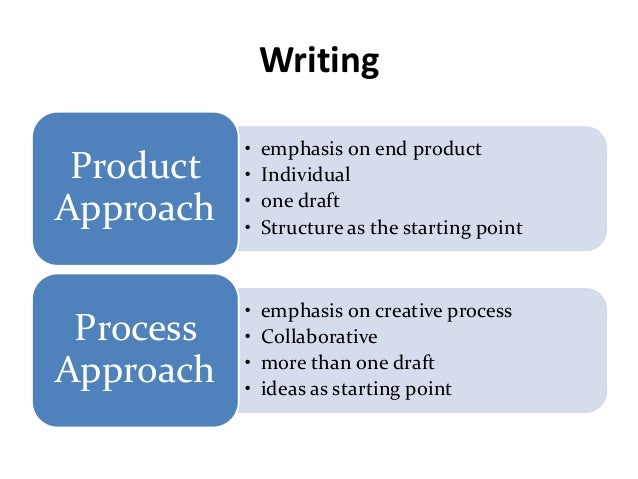process writing approach There are two prevailing theory of approaches when it comes to writing: process-oriented and product-oriented when you focus on the process, you write as a way of knowing for oneself, revising to make things clear for your own understanding.