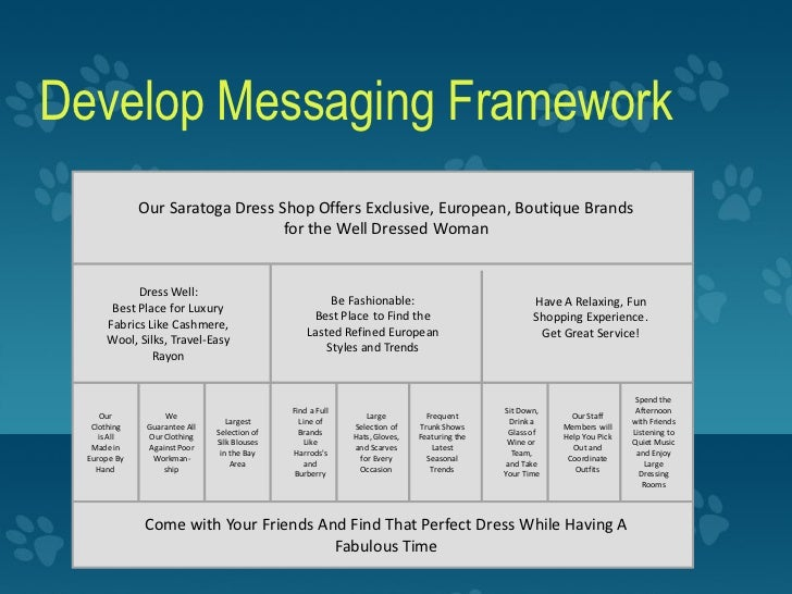 Developing your Core Marketing Messaging - A One-Page Framework, by M…