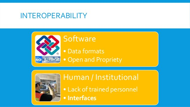INTEROPERABILITY Software • Data formats • Open and Propriety Human / Institutional • Lack of trained personnel • Interfac...