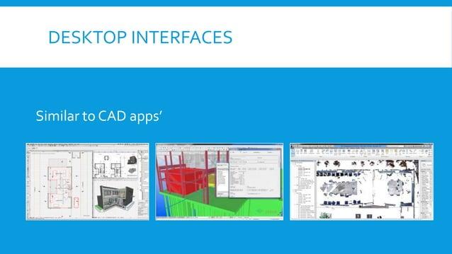 DESKTOP INTERFACES Similar to CAD apps'