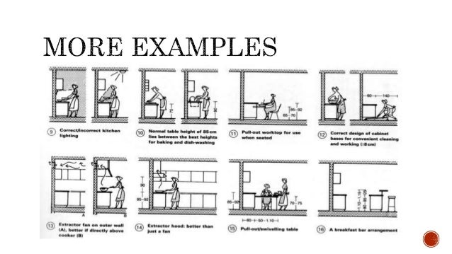 Classroom Furniture Dimensions And Anthropometric Measures ~ Development anthropometry
