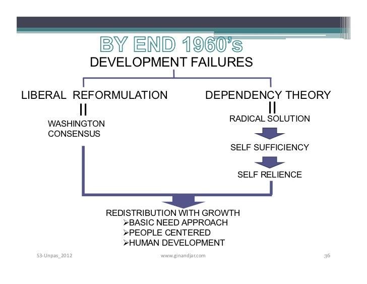 Development administration chapter 5 unpas 2012 development failuresliberal reformulation malvernweather Choice Image