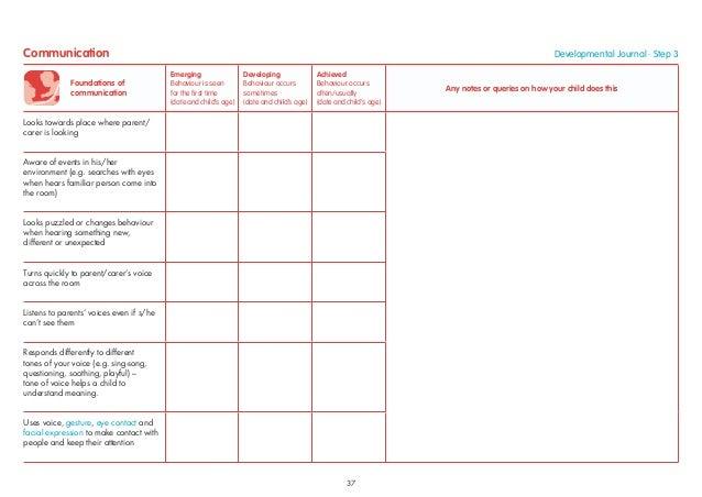 Visual basic grade report code