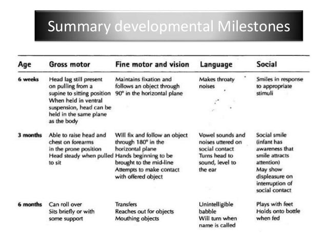 child developmental summary Then i have to write up one developmental summary relating to the four observations that i made up in child development hope this helps,, la.