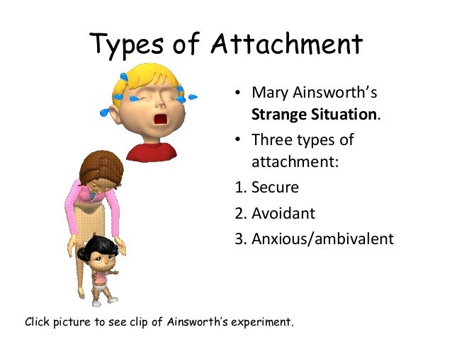 ainsworth psychology