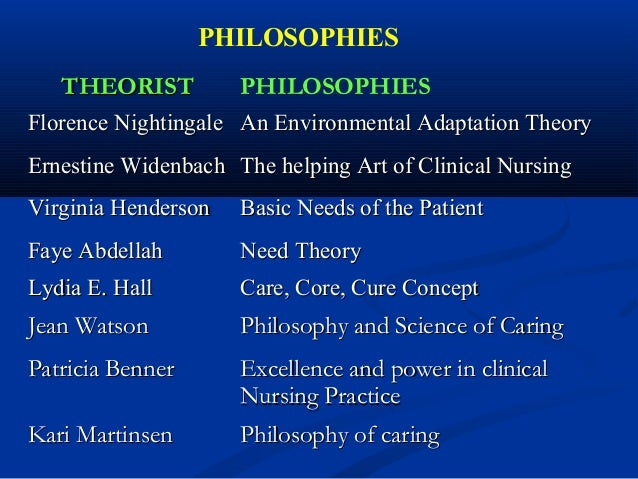 philosophy on caring kari martinsen Theoretical contributions from the professors and scientists katie eriksson, kari martinsen and karin dahlberg form the basis for this paper today martinsens theory is known as the philosophy of caring, as noted in nursing theorists and their work.