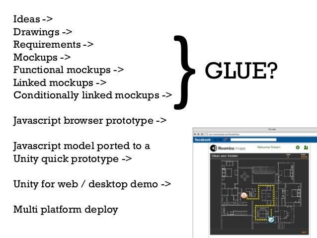 Ideas -> Drawings -> Requirements -> Mockups -> Functional mockups -> Linked mockups -> Conditionally linked mockups -> Ja...