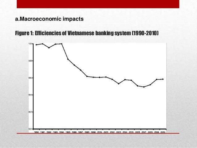 a.Macroeconomic impacts Figure 1: Efficiencies of Vietnamese banking system (1990-2010)