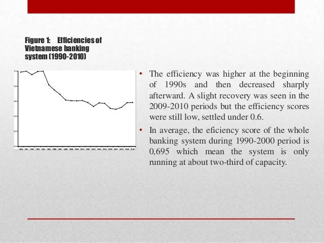 Figure 1: Efficiencies of Vietnamese banking system (1990-2010)  • The efficiency was higher at the beginning of 1990s and...
