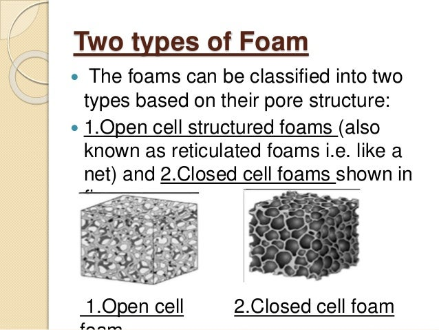 Development Of Carbon Foam And Silica Foam By Templete Route