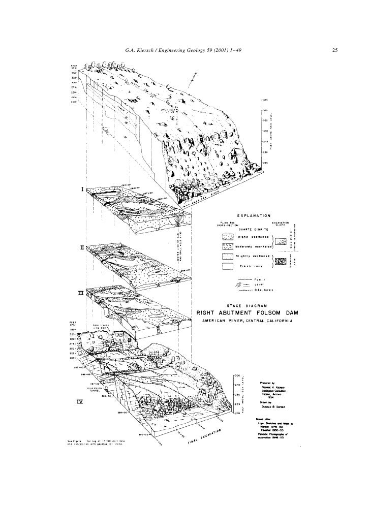 Development of engineering geology in western united states