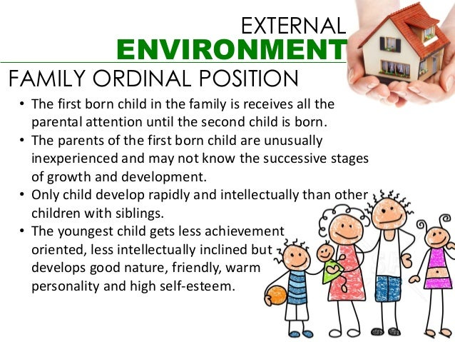 EXTERNAL               ENVIRONMENTFAMILY ORDINAL POSITION• The first born child in the family is receives all the  parenta...