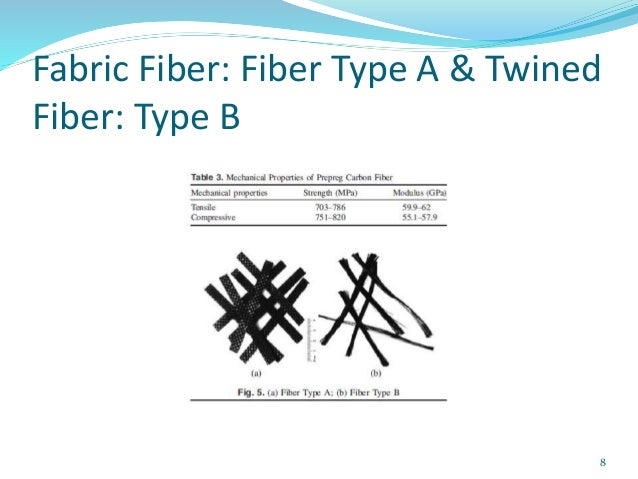 fiber reinforced concrete thesis Fibre reinforced concrete and recycled fibres fibres are used to improve the flexural toughness and ductility of concrete fibre-reinforced concrete (frc) increases.