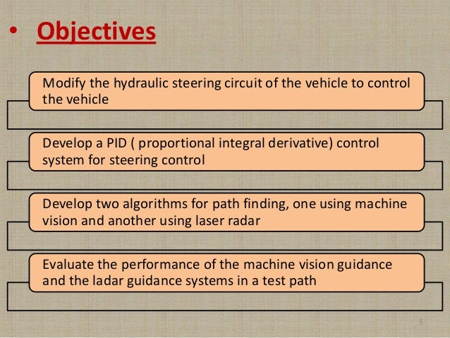 Development Of Machine Vision And Laser Radar Based