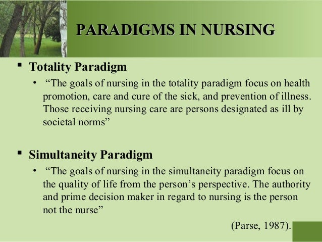 parse metaparadigm of nursing Focused on the establishment of a metaparadigm for nursing as well as  (1980 ) parse's man-living-health nursing model (1981) neuman's system's.